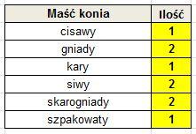 konie_parafia-brzostowicka